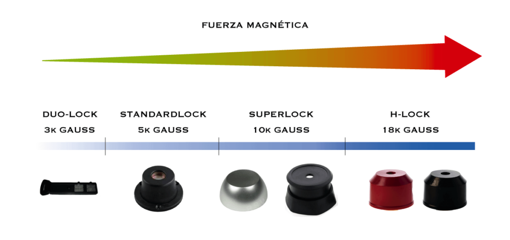 fuerza-magnética (2)