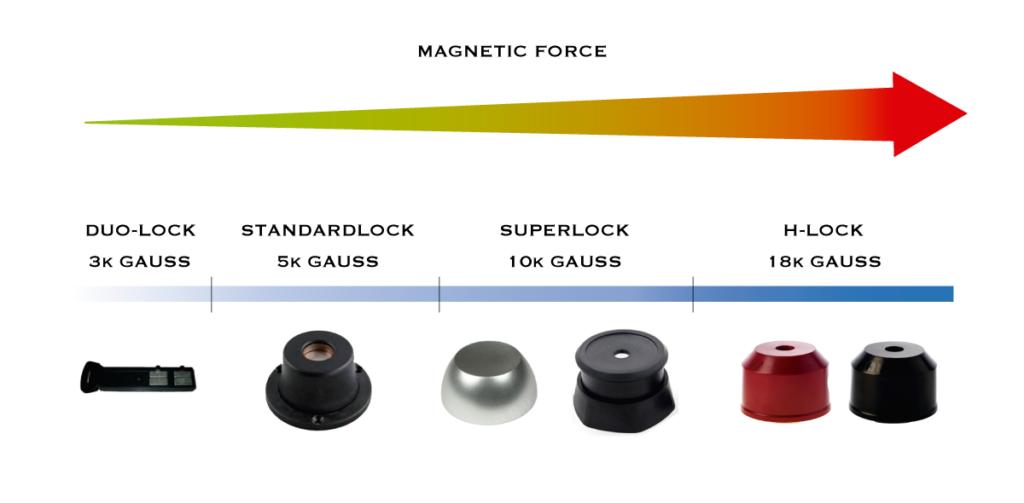 MANGETIC-FORCE